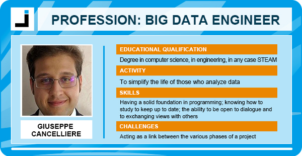 The Profession of Big Data Engineer: the story of Giuseppe
